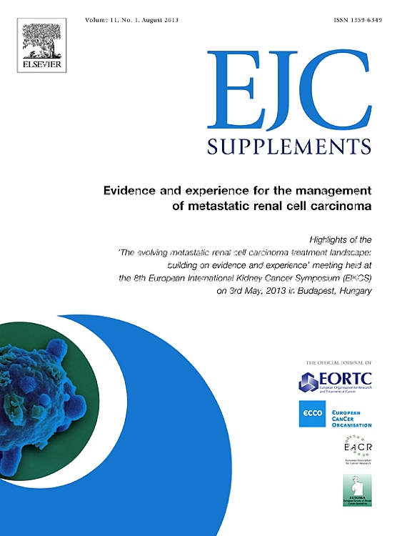 European Journal of Cancer Supplements
