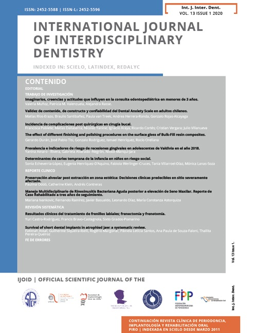 International journal of interdisciplinary dentistry